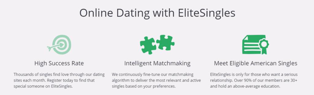 elitesingles online dating
